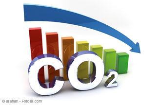 CO2 sparen und Umwelt schützen